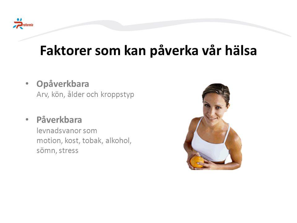Fysisk aktivitet Återhämtning Familj/Vänner Bra matvanor Ingen tobak - måttlighet med alkohol Humor Vara i naturen Sömn Egen tid Friskfaktorer