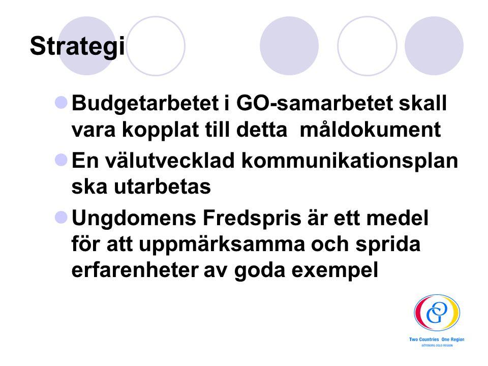 Strategi Budgetarbetet i GO-samarbetet skall vara kopplat till detta måldokument En välutvecklad kommunikationsplan ska utarbetas Ungdomens Fredspris