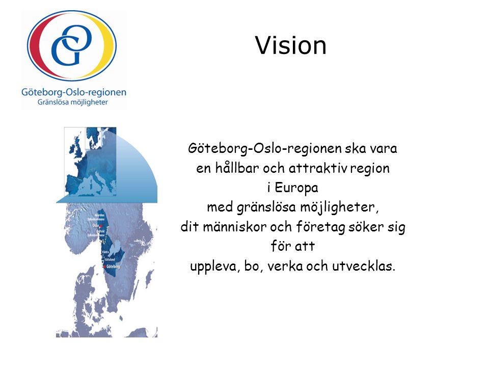 Vision Göteborg-Oslo-regionen ska vara en hållbar och attraktiv region i Europa med gränslösa möjligheter, dit människor och företag söker sig för att uppleva, bo, verka och utvecklas.