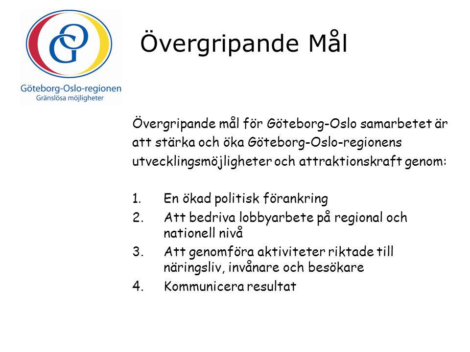 Övergripande Mål Övergripande mål för Göteborg-Oslo samarbetet är att stärka och öka Göteborg-Oslo-regionens utvecklingsmöjligheter och attraktionskraft genom: 1.En ökad politisk förankring 2.Att bedriva lobbyarbete på regional och nationell nivå 3.Att genomföra aktiviteter riktade till näringsliv, invånare och besökare 4.Kommunicera resultat