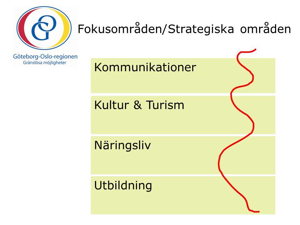 Fokusområden/Strategiska områden Kommunikationer Näringsliv Utbildning Kultur & Turism