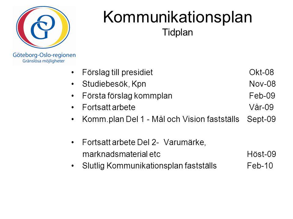 Kommunikationsplan Tidplan Förslag till presidiet Okt-08 Studiebesök, Kpn Nov-08 Första förslag kommplan Feb-09 Fortsatt arbete Vår-09 Komm.plan Del 1