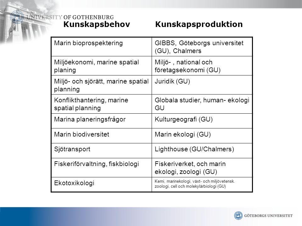 www.gu.se Marin bioprospekteringGIBBS, Göteborgs universitet (GU), Chalmers Miljöekonomi, marine spatial planing Miljö-, national och företagsekonomi (GU) Miljö- och sjörätt, marine spatial planning Juridik (GU) Konflikthantering, marine spatial planning Globala studier, human- ekologi GU Marina planeringsfrågorKulturgeografi (GU) Marin biodiversitetMarin ekologi (GU) SjötransportLighthouse (GU/Chalmers) Fiskeriförvaltning, fiskbiologiFiskeriverket, och marin ekologi, zoologi (GU) Ekotoxikologi Kemi, marinekologi, växt- och miljövetensk.