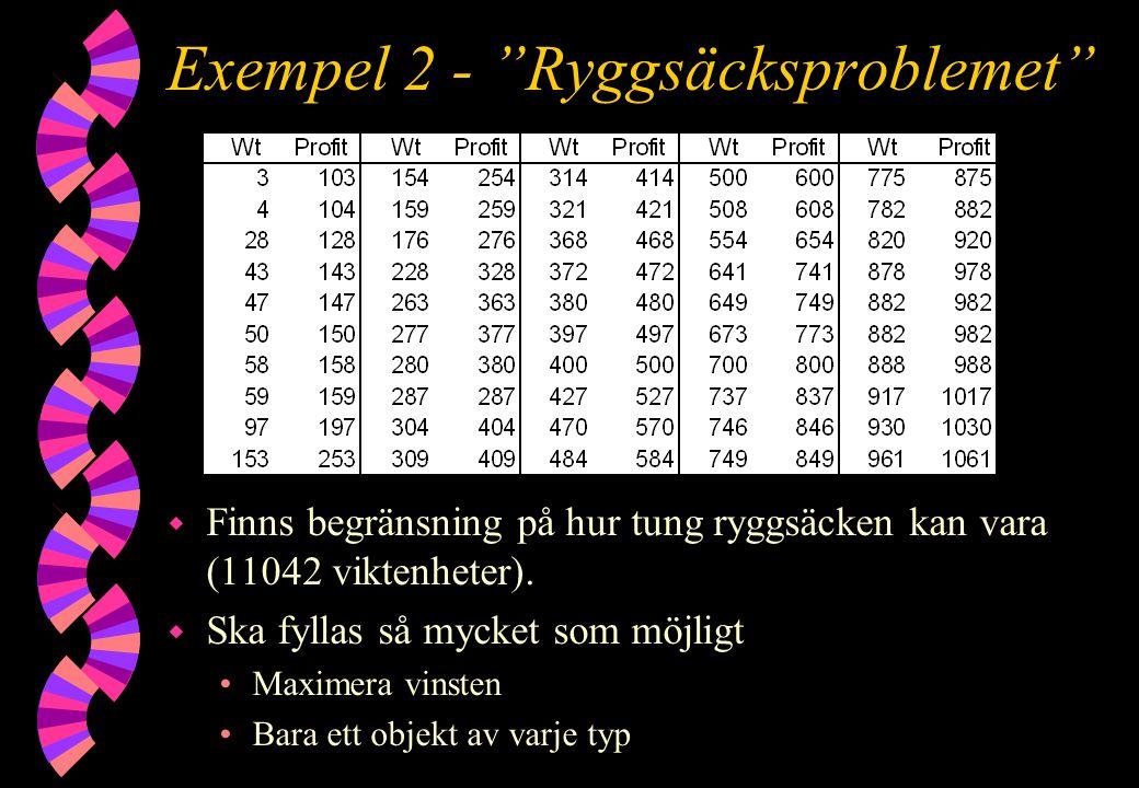 Exempel 2 - Ryggsäcksproblemet w Finns begränsning på hur tung ryggsäcken kan vara (11042 viktenheter).