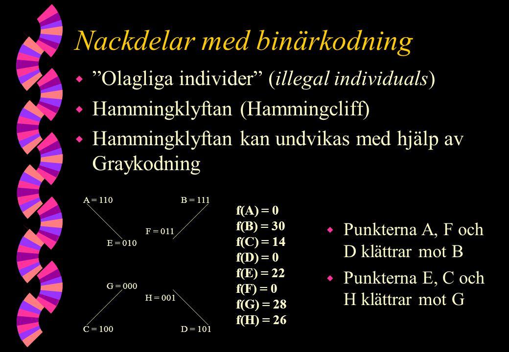 Nackdelar med binärkodning w Olagliga individer (illegal individuals) w Hammingklyftan (Hammingcliff) w Hammingklyftan kan undvikas med hjälp av Graykodning G = 000 E = 010 F = 011 H = 001 A = 110B = 111 C = 100D = 101 f(A) = 0 f(B) = 30 f(C) = 14 f(D) = 0 f(E) = 22 f(F) = 0 f(G) = 28 f(H) = 26 w Punkterna A, F och D klättrar mot B w Punkterna E, C och H klättrar mot G
