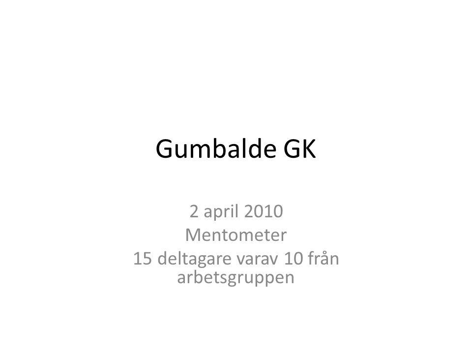 Gumbalde GK 2 april 2010 Mentometer 15 deltagare varav 10 från arbetsgruppen