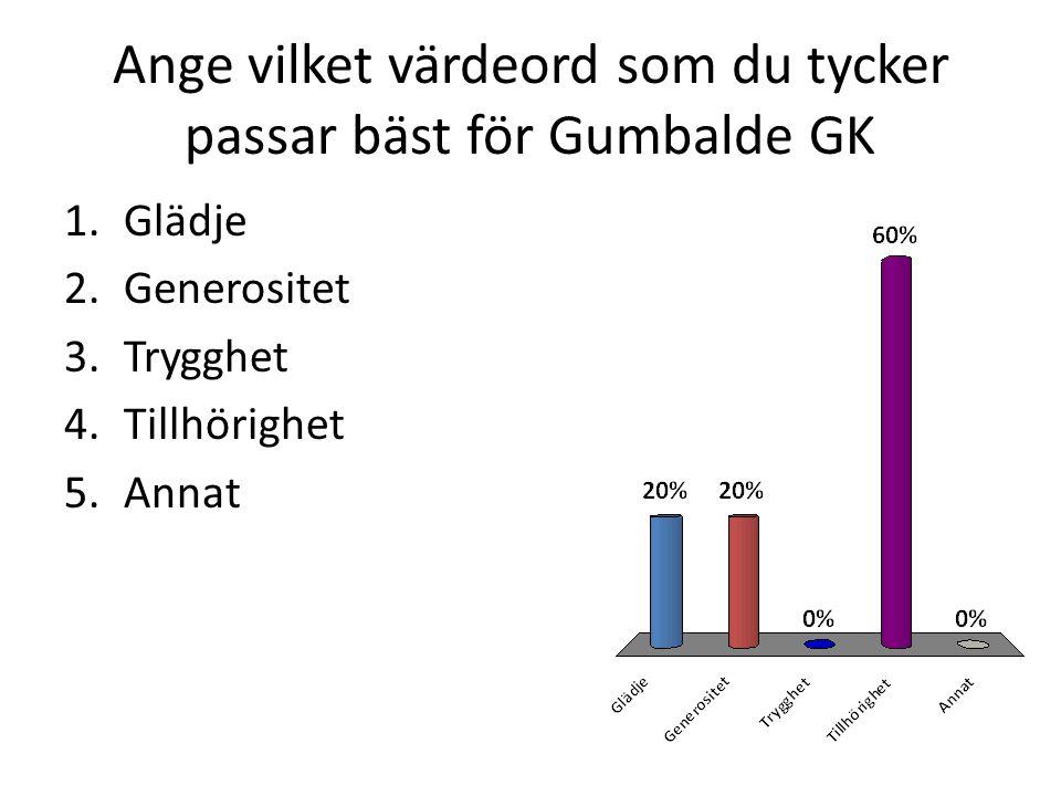 Ange vilket värdeord som du tycker passar bäst för Gumbalde GK 1.Glädje 2.Generositet 3.Trygghet 4.Tillhörighet 5.Annat