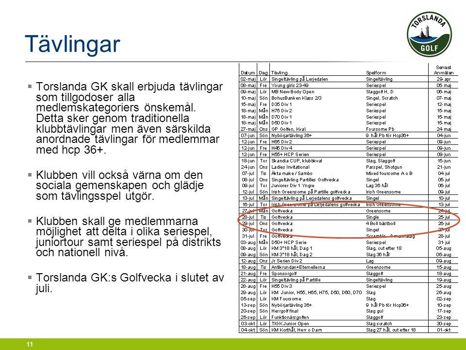 11 Tävlingar  Torslanda GK skall erbjuda tävlingar som tillgodoser alla medlemskategoriers önskemål. Detta sker genom traditionella klubbtävlingar me