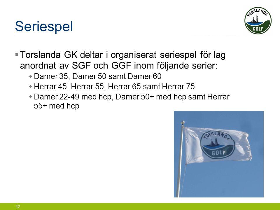 12 Seriespel  Torslanda GK deltar i organiserat seriespel för lag anordnat av SGF och GGF inom följande serier:  Damer 35, Damer 50 samt Damer 60 