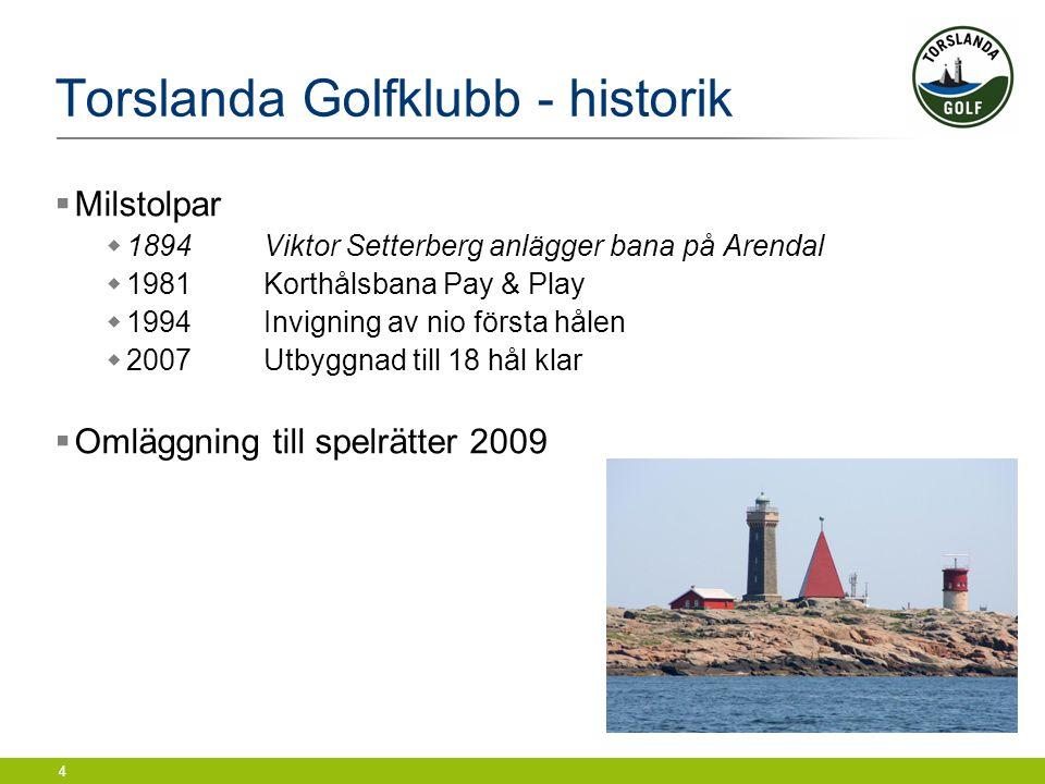 4 Torslanda Golfklubb - historik  Milstolpar  1894Viktor Setterberg anlägger bana på Arendal  1981Korthålsbana Pay & Play  1994Invigning av nio fö