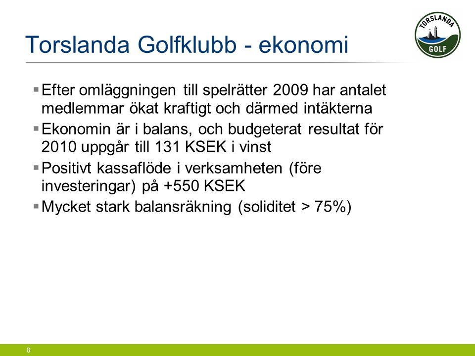 8 Torslanda Golfklubb - ekonomi  Efter omläggningen till spelrätter 2009 har antalet medlemmar ökat kraftigt och därmed intäkterna  Ekonomin är i ba