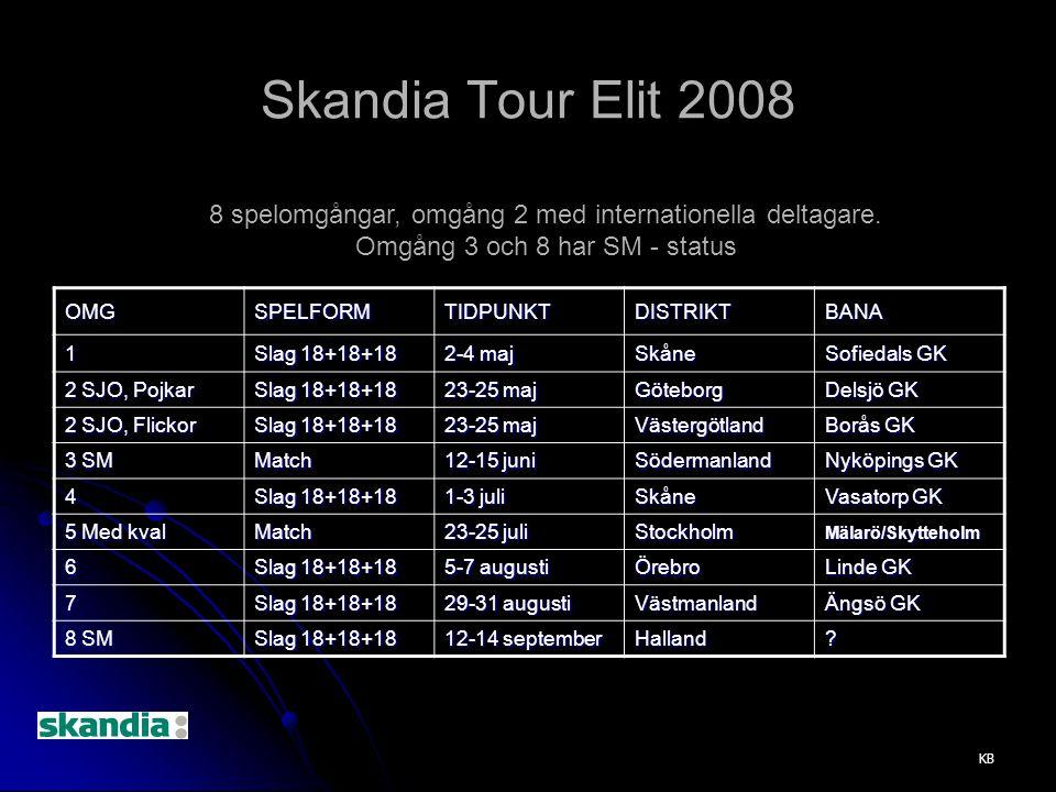 Skandia Tour Elit 2008 OMGSPELFORMTIDPUNKTDISTRIKTBANA 1 Slag 18+18+18 2-4 maj Skåne Sofiedals GK 2 SJO, Pojkar Slag 18+18+18 23-25 maj Göteborg Delsjö GK 2 SJO, Flickor Slag 18+18+18 23-25 maj Västergötland Borås GK 3 SM Match 12-15 juni Södermanland Nyköpings GK 4 Slag 18+18+18 1-3 juli Skåne Vasatorp GK 5 Med kval Match 23-25 juli StockholmMälarö/Skytteholm 6 Slag 18+18+18 5-7 augusti Örebro Linde GK 7 Slag 18+18+18 29-31 augusti Västmanland Ängsö GK 8 SM Slag 18+18+18 12-14 september Halland.