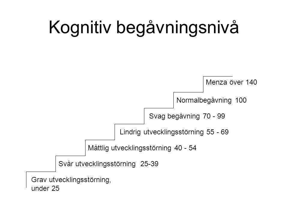 Kognitiv begåvningsnivå Grav utvecklingsstörning, under 25 Svår utvecklingsstörning 25-39 Måttlig utvecklingsstörning 40 - 54 Lindrig utvecklingsstörn