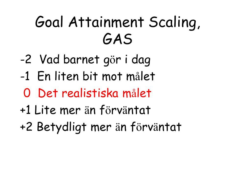 Goal Attainment Scaling, GAS -2 Vad barnet g ö r i dag -1 En liten bit mot m å let 0 Det realistiska m å let +1 Lite mer ä n f ö rv ä ntat +2 Betydlig