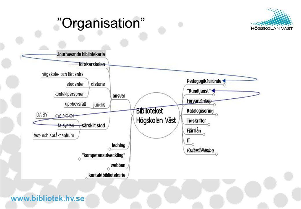 "www.bibliotek.hv.se ""Organisation"""