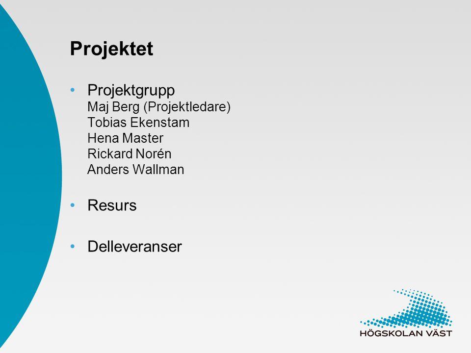 Projektet Projektgrupp Maj Berg (Projektledare) Tobias Ekenstam Hena Master Rickard Norén Anders Wallman Resurs Delleveranser