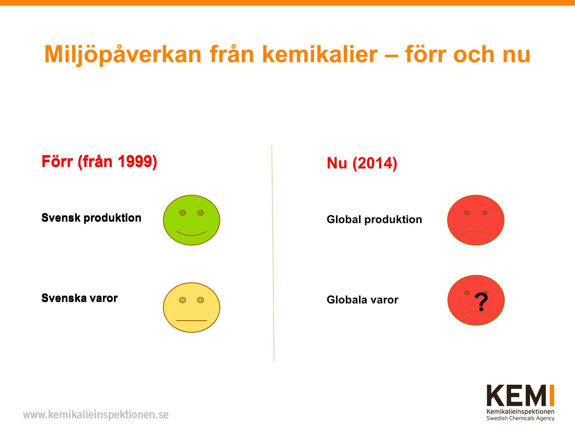 Miljöpåverkan från kemikalier – förr och nu Förr (från 1999) Svensk produktion Svenska varor Nu (2014) Global produktion Globala varor .