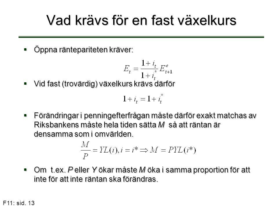 F11: sid. 13 Vad krävs för en fast växelkurs  Öppna räntepariteten kräver:  Vid fast (trovärdig) växelkurs krävs därför  Förändringar i penningefte