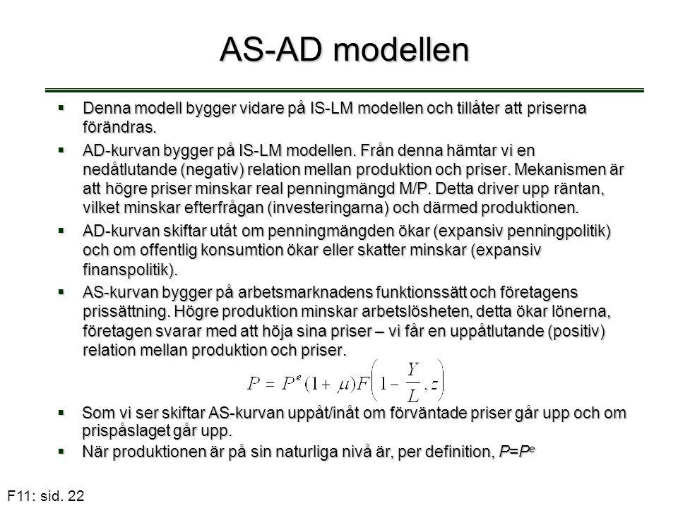 F11: sid. 22 AS-AD modellen  Denna modell bygger vidare på IS-LM modellen och tillåter att priserna förändras.  AD-kurvan bygger på IS-LM modellen.