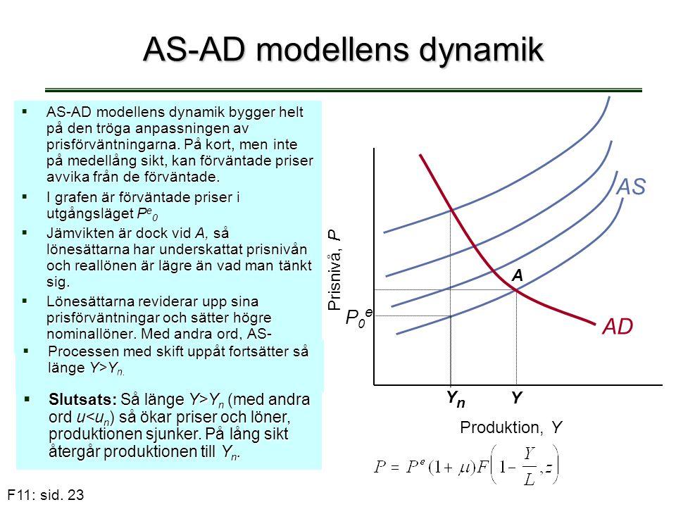 F11: sid. 23 AS-AD modellens dynamik  AS-AD modellens dynamik bygger helt på den tröga anpassningen av prisförväntningarna. På kort, men inte på mede