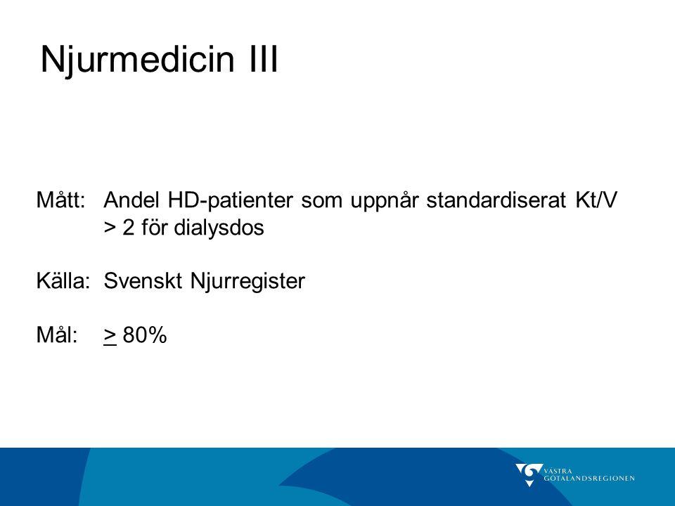 Njurmedicin III Mått: Andel HD-patienter som uppnår standardiserat Kt/V > 2 för dialysdos Källa: Svenskt Njurregister Mål:> 80%
