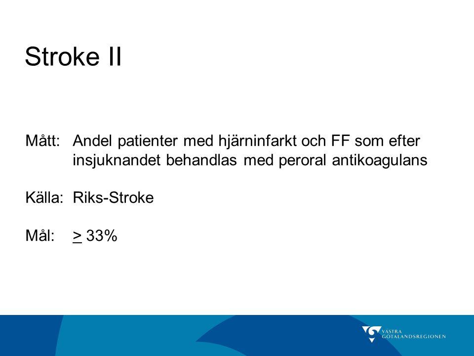 Stroke II Mått:Andel patienter med hjärninfarkt och FF som efter insjuknandet behandlas med peroral antikoagulans Källa: Riks-Stroke Mål:> 33%