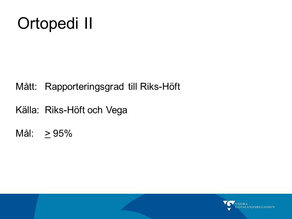 Ortopedi II Mått:Rapporteringsgrad till Riks-Höft Källa: Riks-Höft och Vega Mål:> 95%