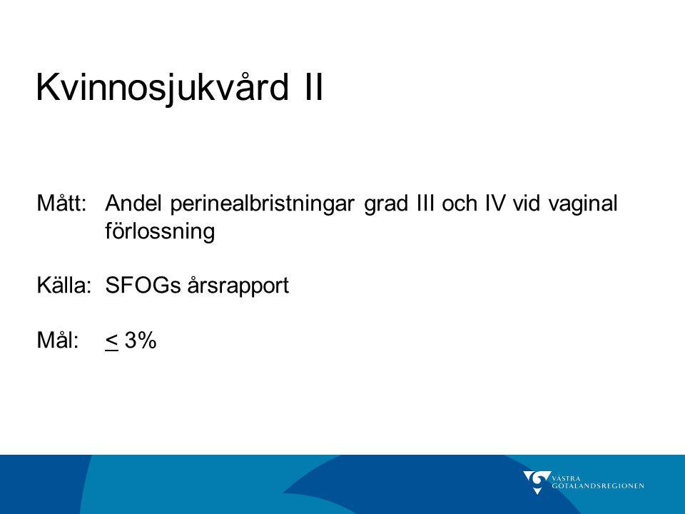 Kvinnosjukvård II Mått:Andel perinealbristningar grad III och IV vid vaginal förlossning Källa: SFOGs årsrapport Mål:< 3%