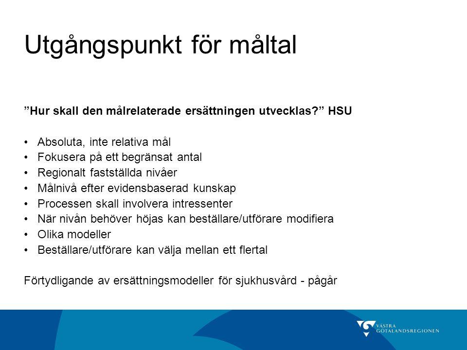 """Utgångspunkt för måltal """"Hur skall den målrelaterade ersättningen utvecklas?"""" HSU Absoluta, inte relativa mål Fokusera på ett begränsat antal Regional"""