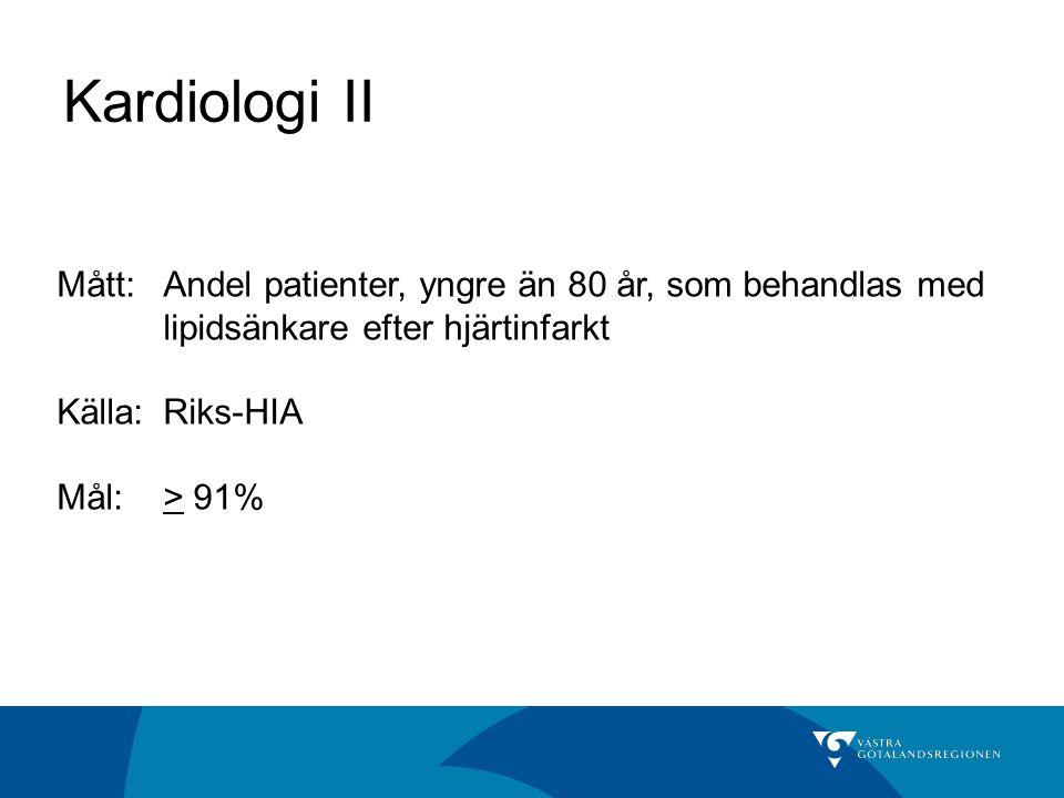 Kardiologi II Mått:Andel patienter, yngre än 80 år, som behandlas med lipidsänkare efter hjärtinfarkt Källa: Riks-HIA Mål:> 91%