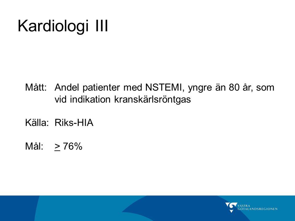 Kardiologi III Mått: Andel patienter med NSTEMI, yngre än 80 år, som vid indikation kranskärlsröntgas Källa: Riks-HIA Mål:> 76%