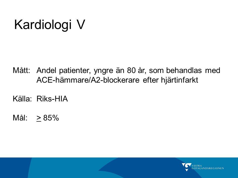 Kardiologi V Mått: Andel patienter, yngre än 80 år, som behandlas med ACE-hämmare/A2-blockerare efter hjärtinfarkt Källa: Riks-HIA Mål:> 85%