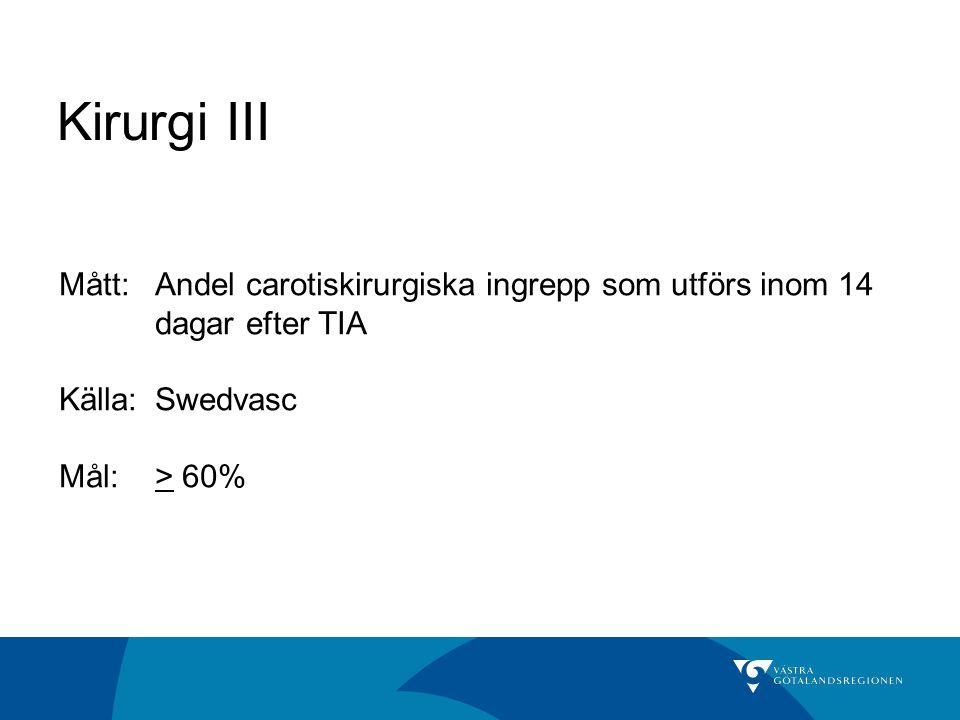 Kirurgi III Mått:Andel carotiskirurgiska ingrepp som utförs inom 14 dagar efter TIA Källa: Swedvasc Mål:> 60%