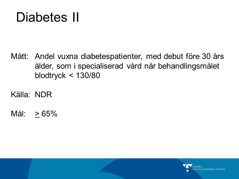 Diabetes II Mått: Andel vuxna diabetespatienter, med debut före 30 års ålder, som i specialiserad vård når behandlingsmålet blodtryck < 130/80 Källa: NDR Mål:> 65%