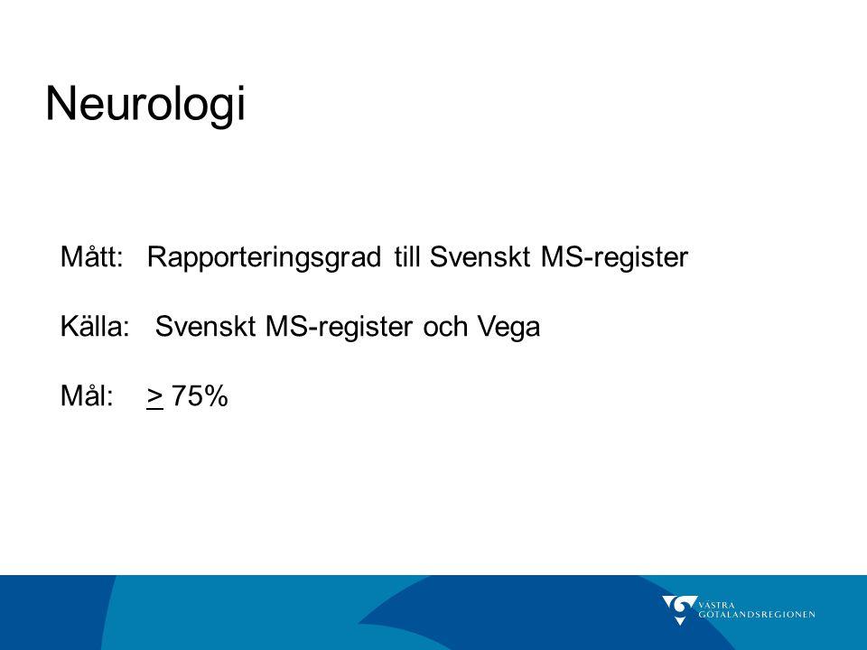 Neurologi Mått:Rapporteringsgrad till Svenskt MS-register Källa: Svenskt MS-register och Vega Mål:> 75%