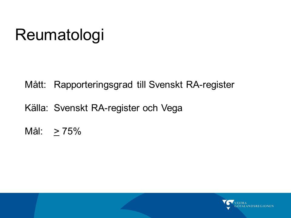 Reumatologi Mått:Rapporteringsgrad till Svenskt RA-register Källa: Svenskt RA-register och Vega Mål:> 75%