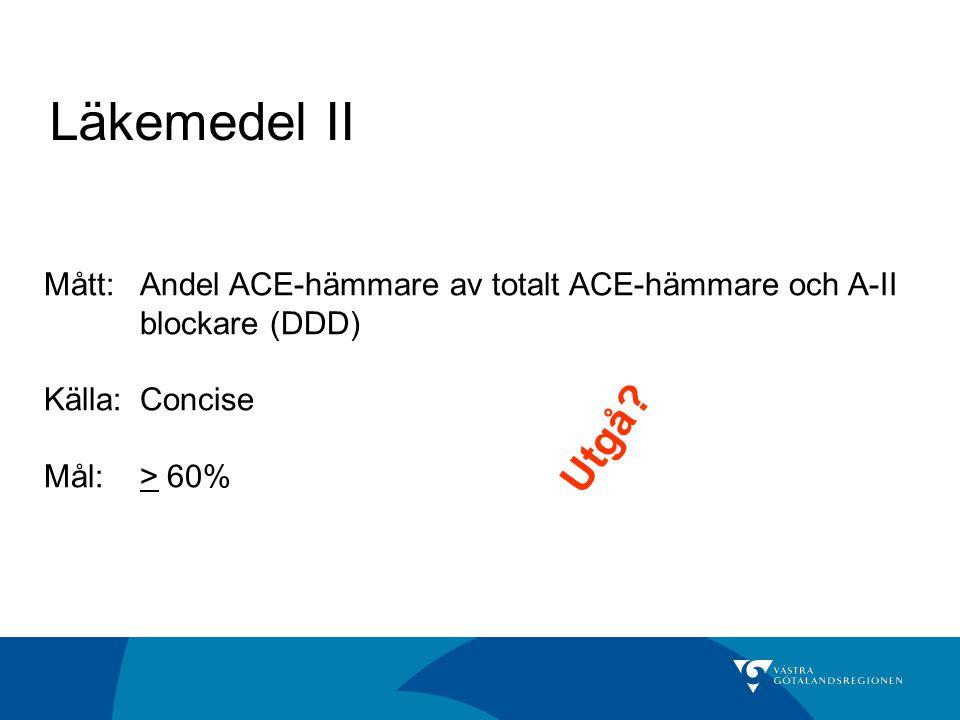 Läkemedel II Mått:Andel ACE-hämmare av totalt ACE-hämmare och A-II blockare (DDD) Källa: Concise Mål:> 60% Utgå?
