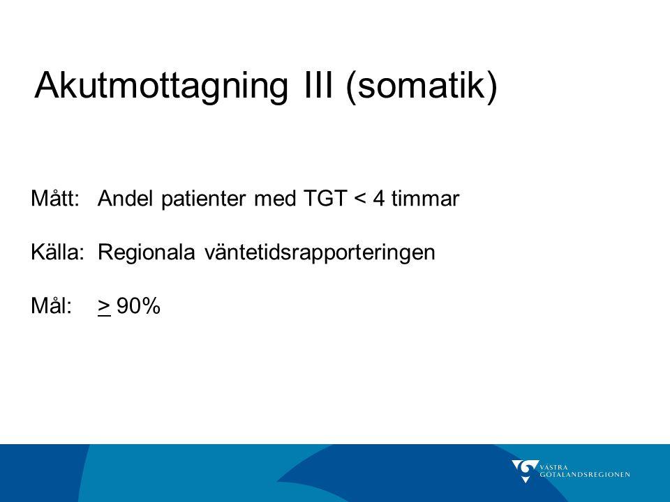 Akutmottagning III (somatik) Mått:Andel patienter med TGT < 4 timmar Källa: Regionala väntetidsrapporteringen Mål:> 90%