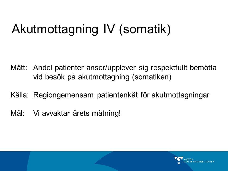 Akutmottagning IV (somatik) Mått:Andel patienter anser/upplever sig respektfullt bemötta vid besök på akutmottagning (somatiken) Källa: Regiongemensam