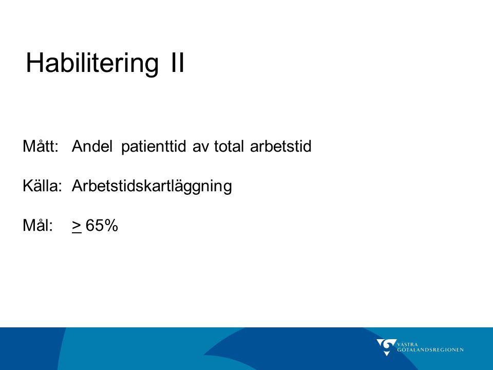 Habilitering II Mått:Andel patienttid av total arbetstid Källa: Arbetstidskartläggning Mål:> 65%