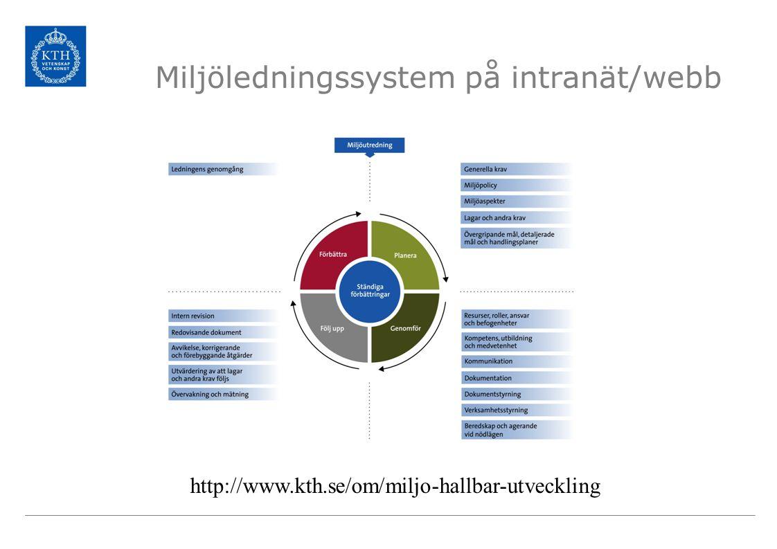 Miljöledningssystem på intranät/webb http://www.kth.se/om/miljo-hallbar-utveckling