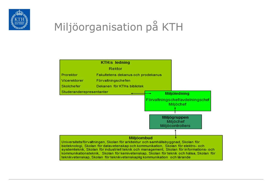 Rektorsbeslut avseende miljöledningssystemet 2011-09-12, Fastställande av arbetsmodell för KTH:s miljöledningssystem Rektor beslutar att arbetsmodell för införande av miljöledningssystem på KTH skall vara ISO 14001.