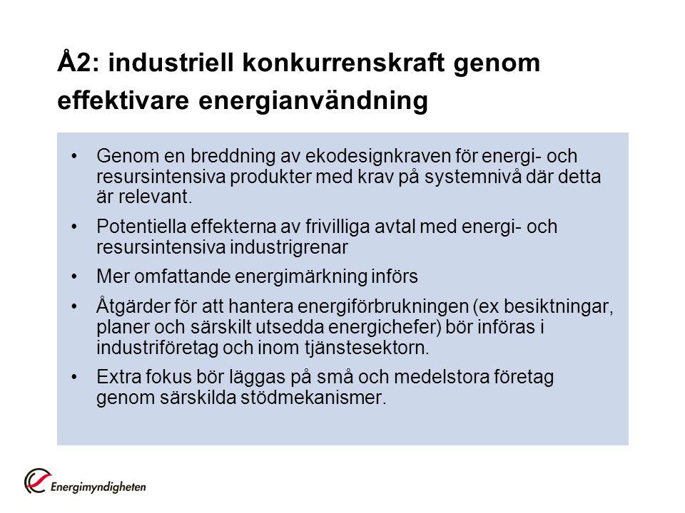 Å2: industriell konkurrenskraft genom effektivare energianvändning Genom en breddning av ekodesignkraven för energi- och resursintensiva produkter med krav på systemnivå där detta är relevant.
