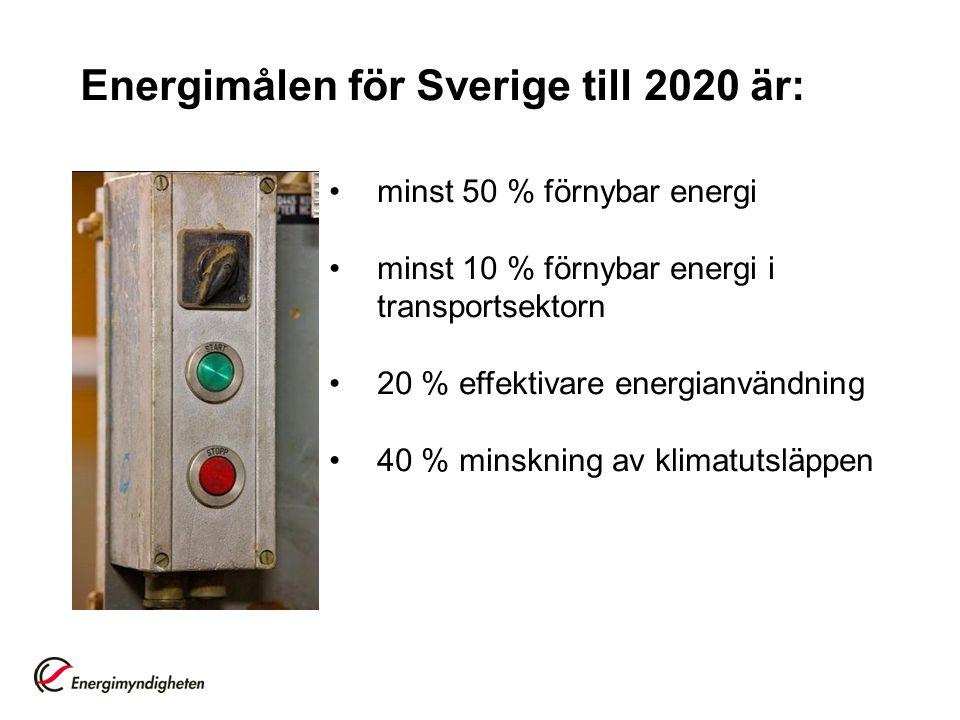 Energimålen för Sverige till 2020 är: minst 50 % förnybar energi minst 10 % förnybar energi i transportsektorn 20 % effektivare energianvändning 40 % minskning av klimatutsläppen