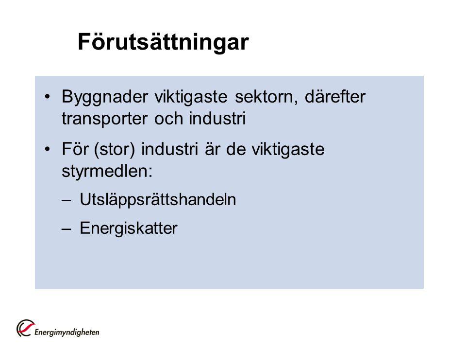 Förutsättningar Byggnader viktigaste sektorn, därefter transporter och industri För (stor) industri är de viktigaste styrmedlen: –Utsläppsrättshandeln –Energiskatter