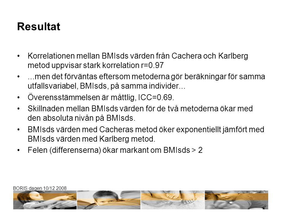 Resultat Korrelationen mellan BMIsds värden från Cachera och Karlberg metod uppvisar stark korrelation r=0.97...men det förväntas eftersom metoderna g
