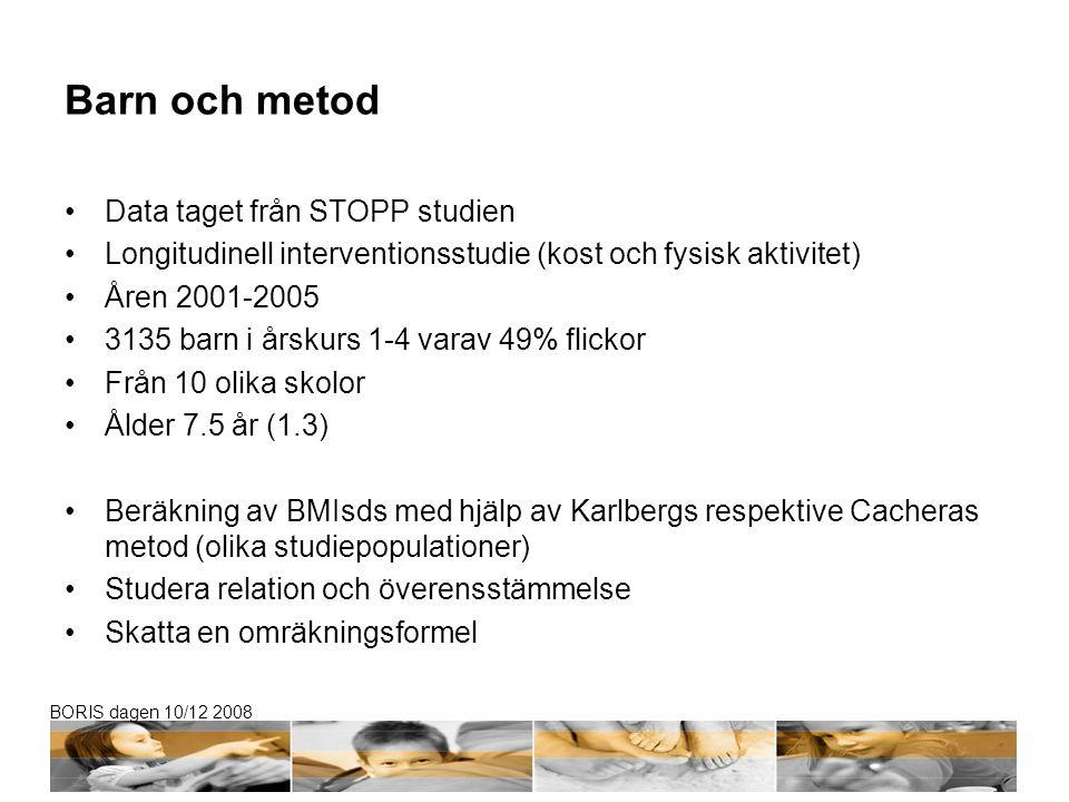 BORIS dagen 10/12 2008 Barn och metod Data taget från STOPP studien Longitudinell interventionsstudie (kost och fysisk aktivitet) Åren 2001-2005 3135