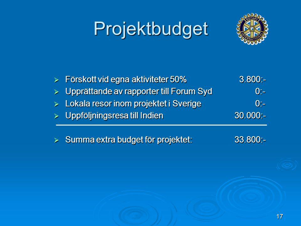 17 Projektbudget  Förskott vid egna aktiviteter 50% 3.800:-  Upprättande av rapporter till Forum Syd 0:-  Lokala resor inom projektet i Sverige 0:-  Uppföljningsresa till Indien 30.000:-  Summa extra budget för projektet:33.800:-