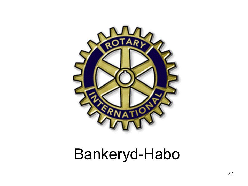 22 Bankeryd-Habo