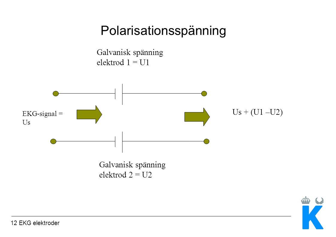 12 EKG elektroder Polarisationsspänning EKG-signal = Us Galvanisk spänning elektrod 1 = U1 Galvanisk spänning elektrod 2 = U2 Us + (U1 –U2)